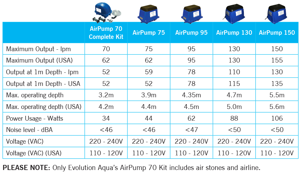 Airpump Range
