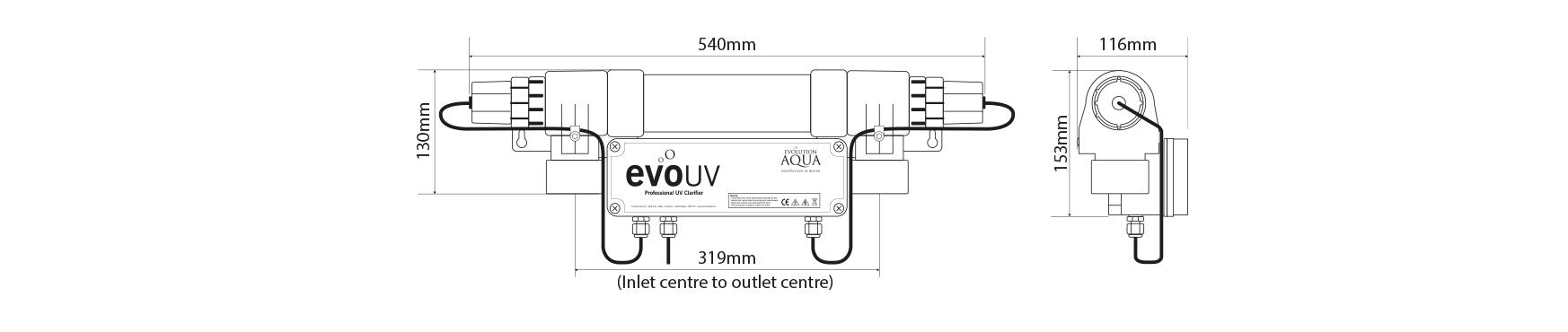 evo15 and evo25 Dimensions